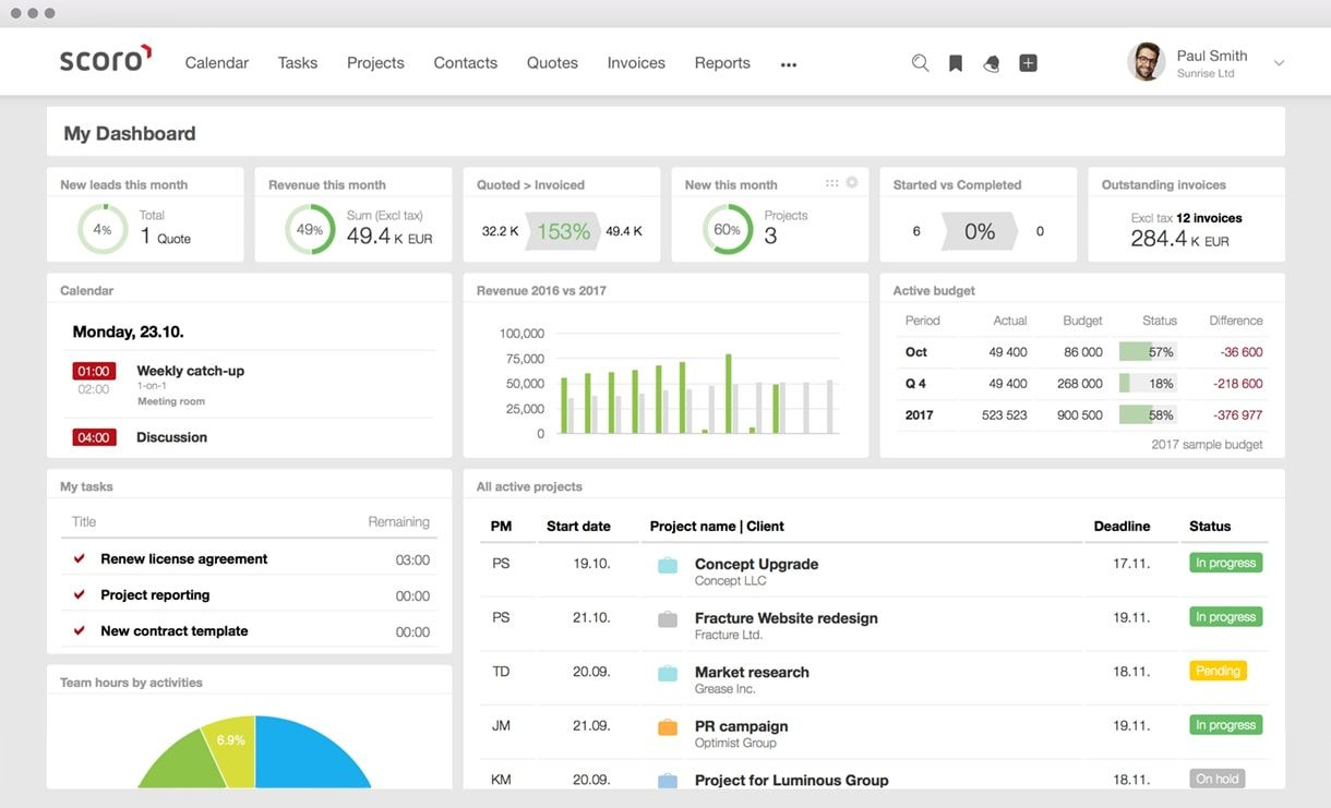 Scoro Is An End To End Work Management Software Solution For Professional And Creative Services That Helps Business Management Kpi Dashboard Business Dashboard
