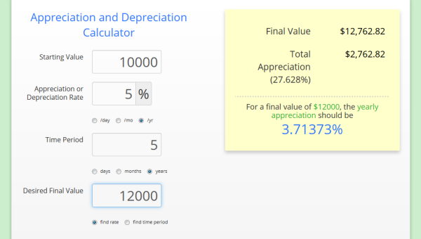 appreciation and depreciation calculator https salecalc com
