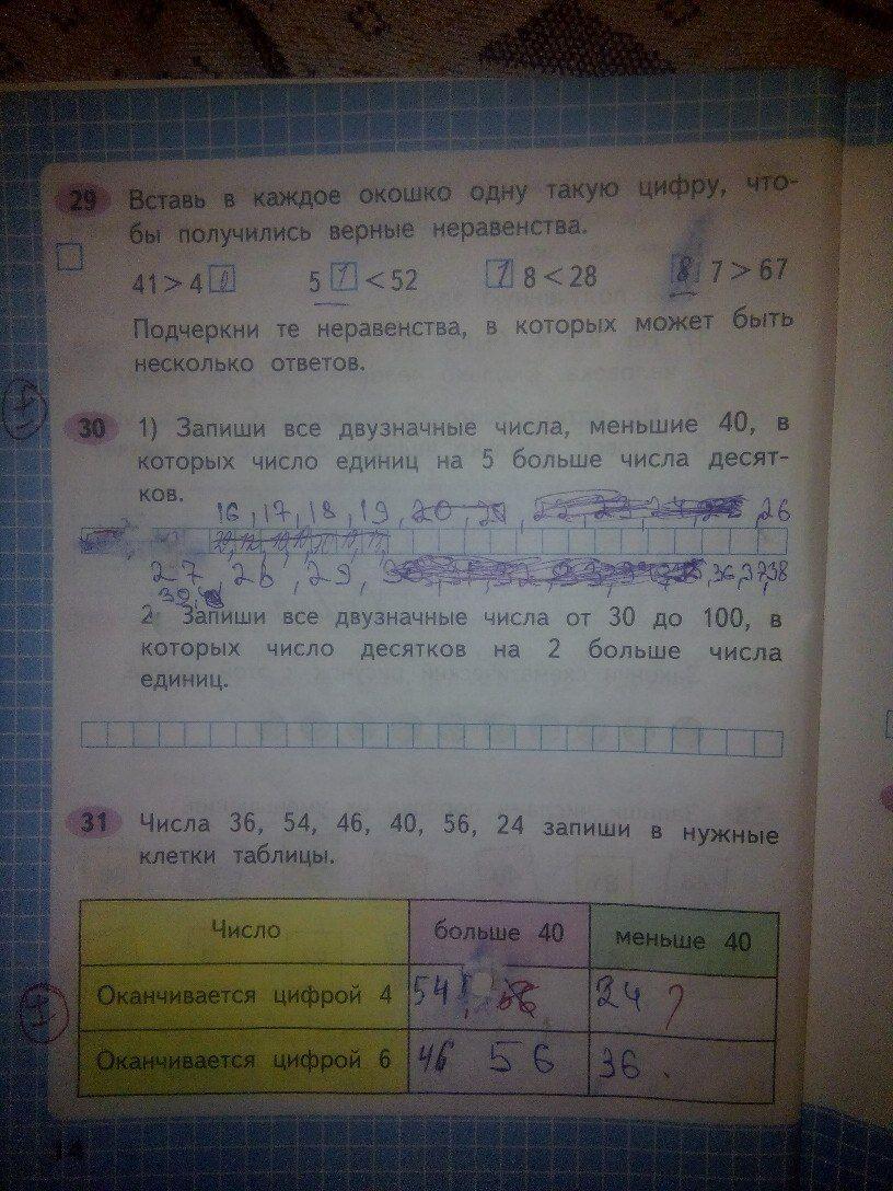 Готовые домашние задания 2 класс фгос школа россии