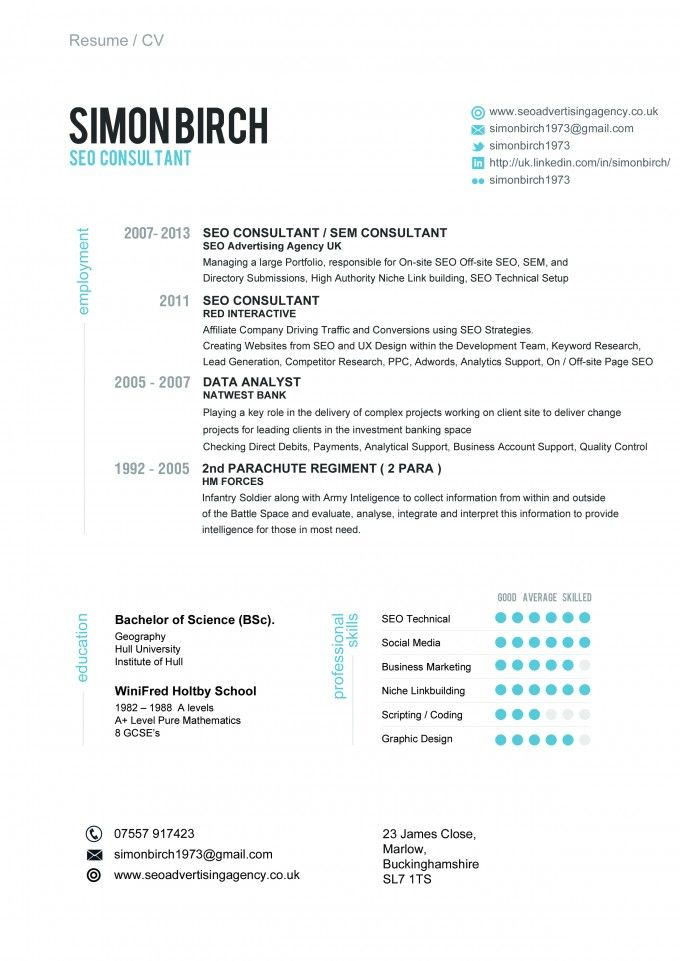simon birch cv