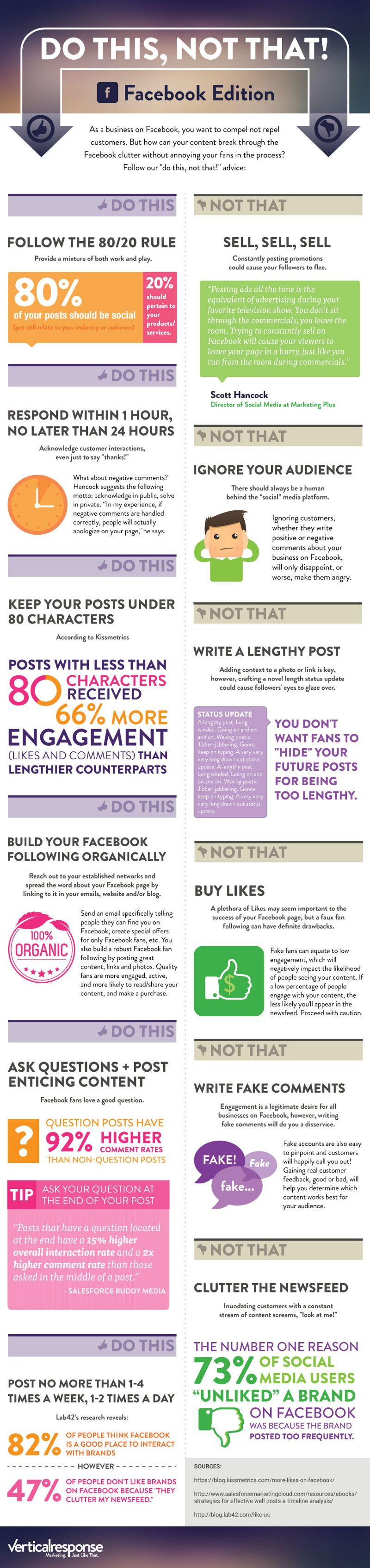 Do ask questions. Don't write fake comments. 12 Dos and Donts of #Facebook Page Management #socialmedia #marketing