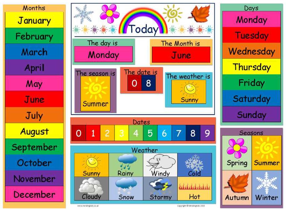 Today Is (Dates, Weather & Seasons) Chart | Preschool ...