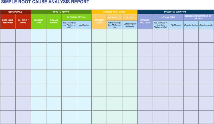 Looking To Download Root Cause Analysis Template Then You Are At The Right Place These Templates Help You Analyze The Analysis Templates Word Report Template