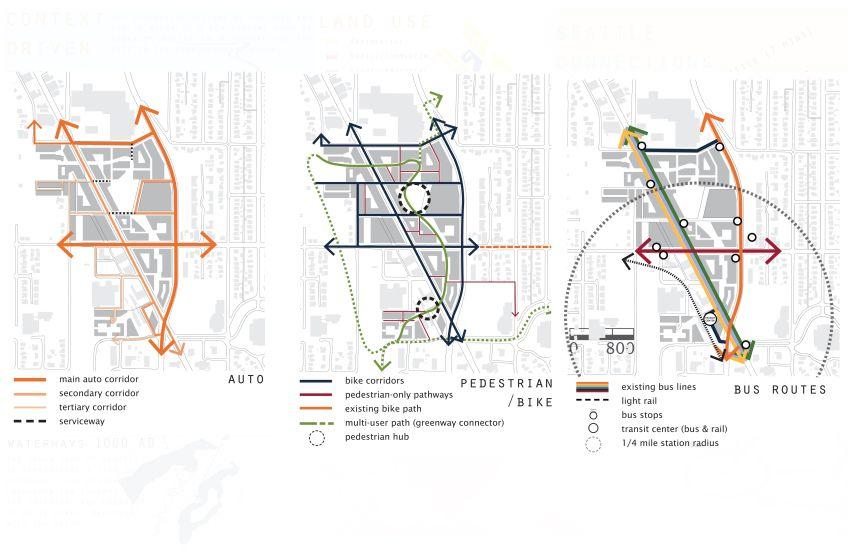 Diagram Circulation Urban Design Graphics Urban Design Concept