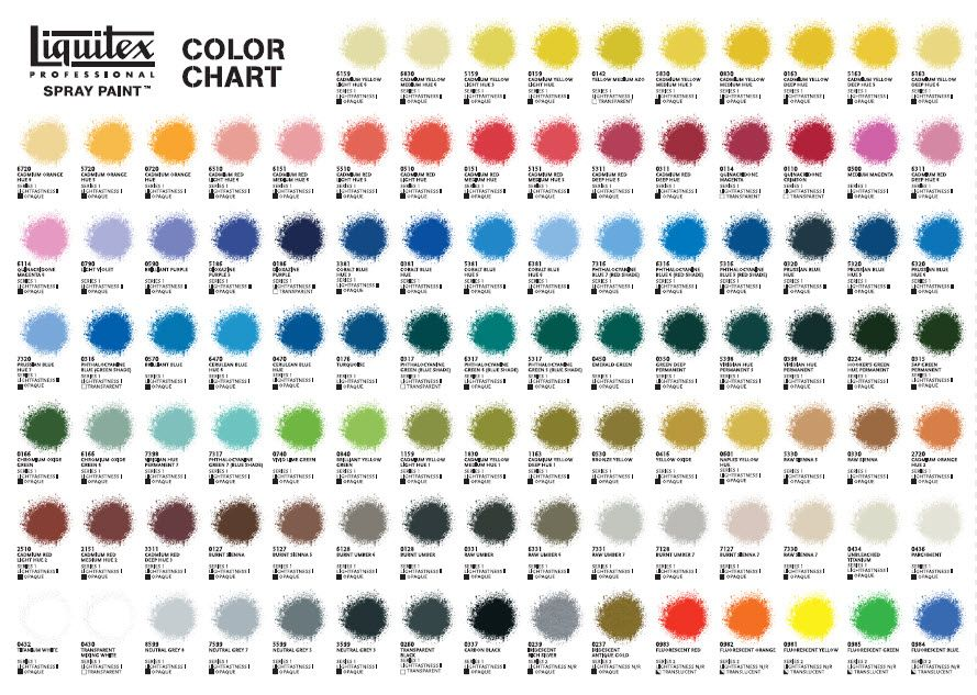 Jen Smith Liquitex Spray Paint Color Chart. There Is A Much Easier