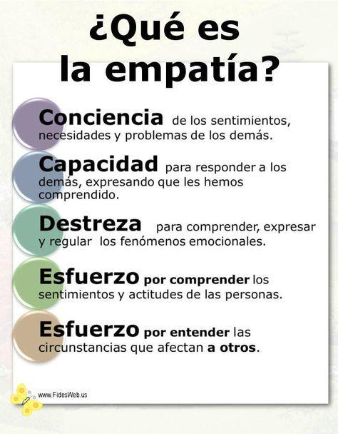 QUÉ ES LA EMPATÍA. Cómo tener empatía | Educacion