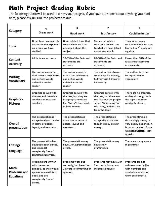 Math Rubric  Rubrics    Rubrics Math And Math Projects