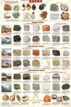 'Laminated Introduction to Rocks Geology Science Chart Poster' Posters    AllPosters.com