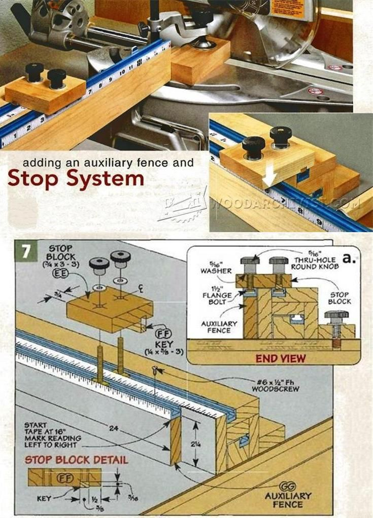 Miter Saw Stop System Miter Saw Tips Jigs And Fixtures
