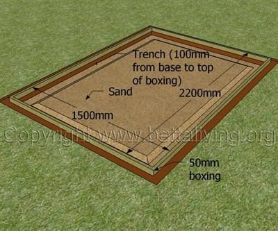 How To Build A Garden Shed Laying The Concrete Slab Diy Concrete Slab Concrete Base For Shed Diy Storage Shed Plans