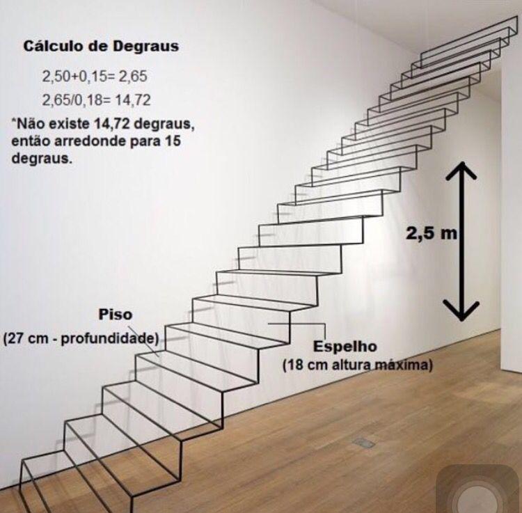 C 225 Lculo De Escada Dicas E Medidas Pinterest
