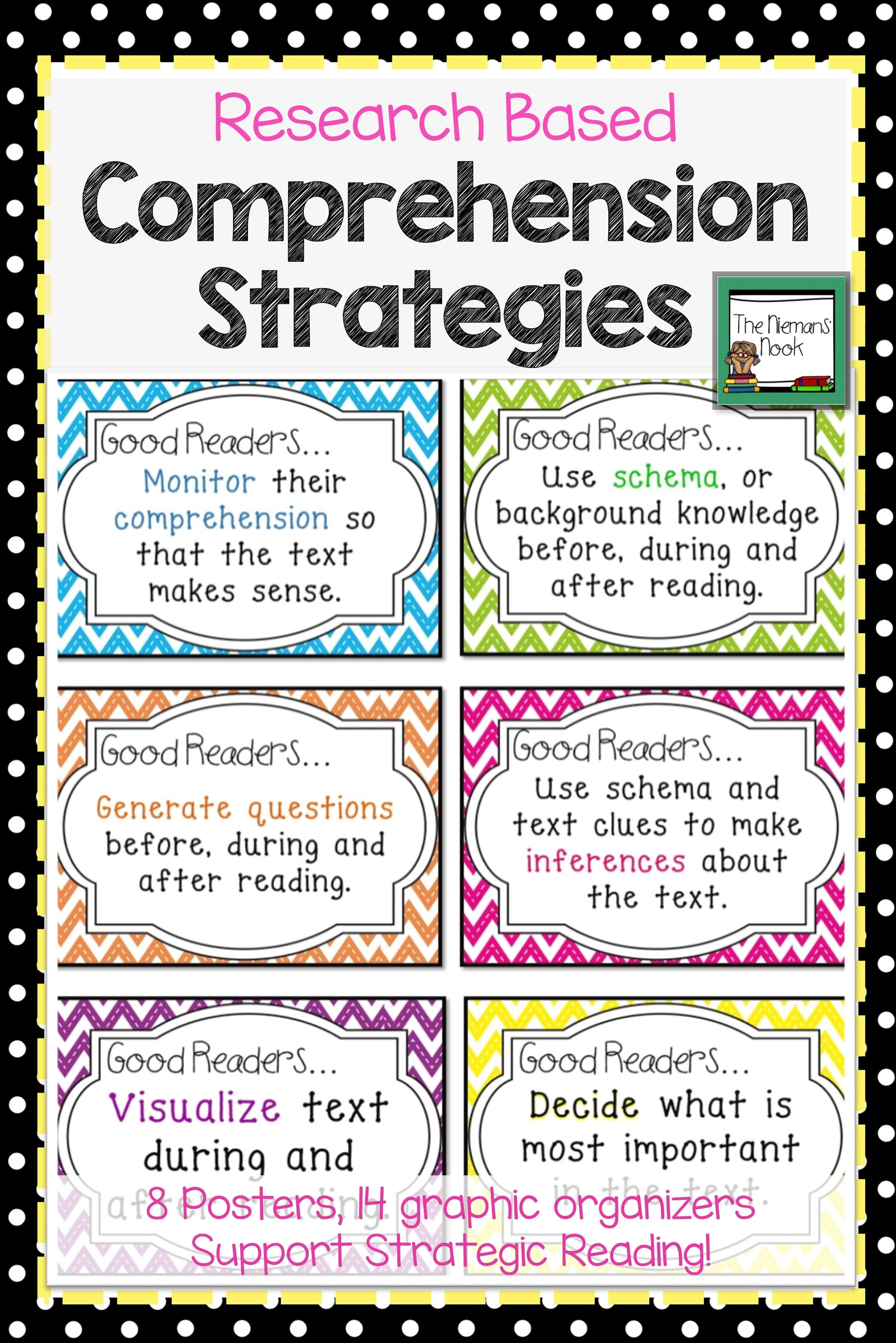 - Reading Comprehension Strategies Comprehension Strategies