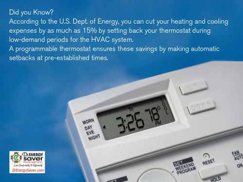 Energy Saving Tip Of The Day Save Energy Energy Saving Tips