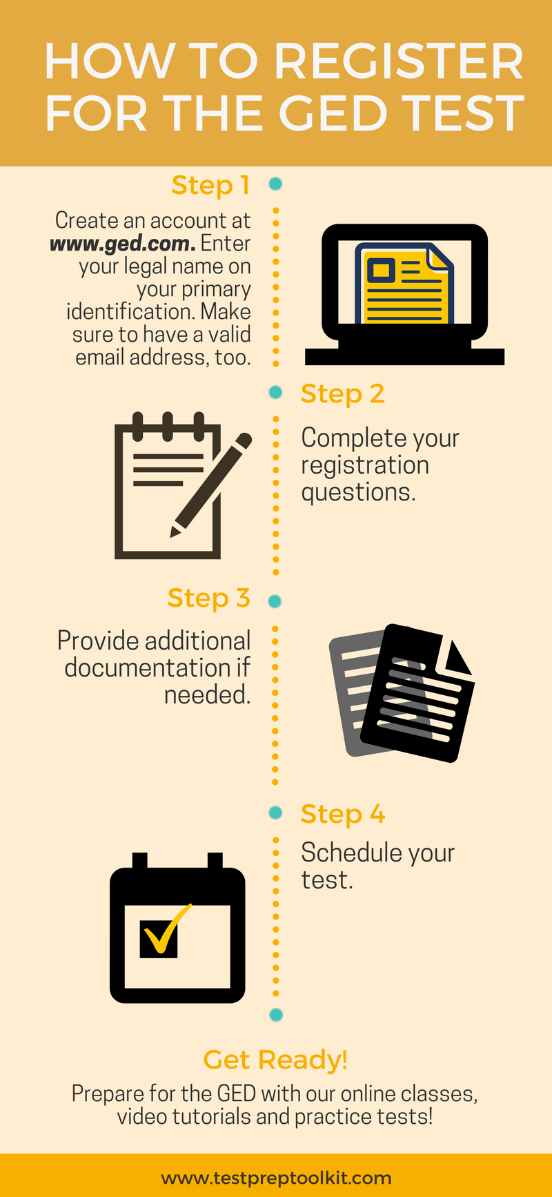 We have prepared an infographic to help you understand the GED exam  registration process. Let us know how ...