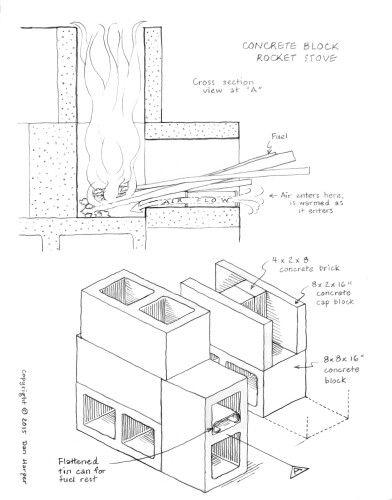 Rocket Stove Bloques Hormigón 40x20x20cm Fogones Para Patio Estufas De Leña Fogones Rústicos