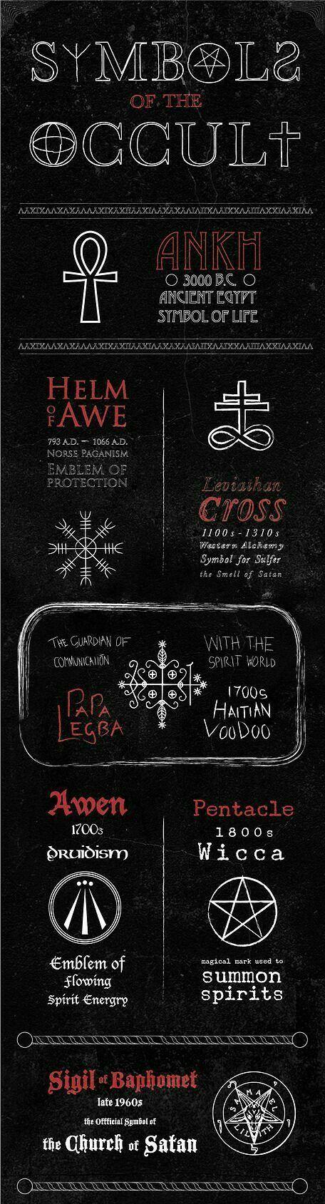 Symbols Of The Occult Satanic Truth Pinterest Occult Symbols