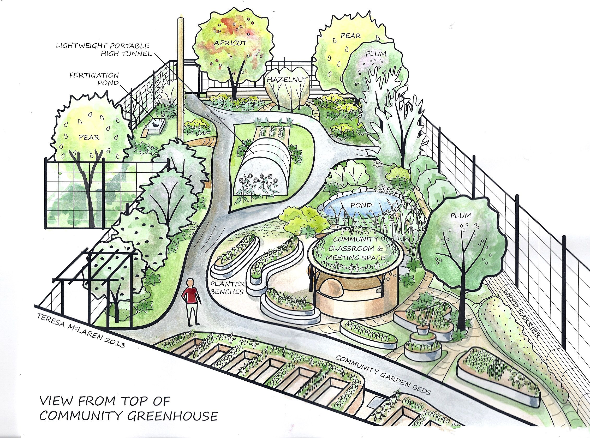 Community Garden Ideas community garden Visualization Of Groundswell Permaculture Food Forest And Community Garden Design By Verge Permaculture Inc Watercolor