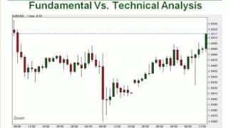 Fundamental Analysis Vs Technical Analysis in Forex [Tags