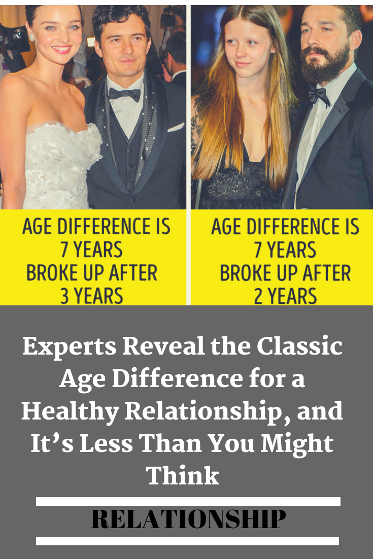 What Is The Best Age Difference For Couples - CALUCUL