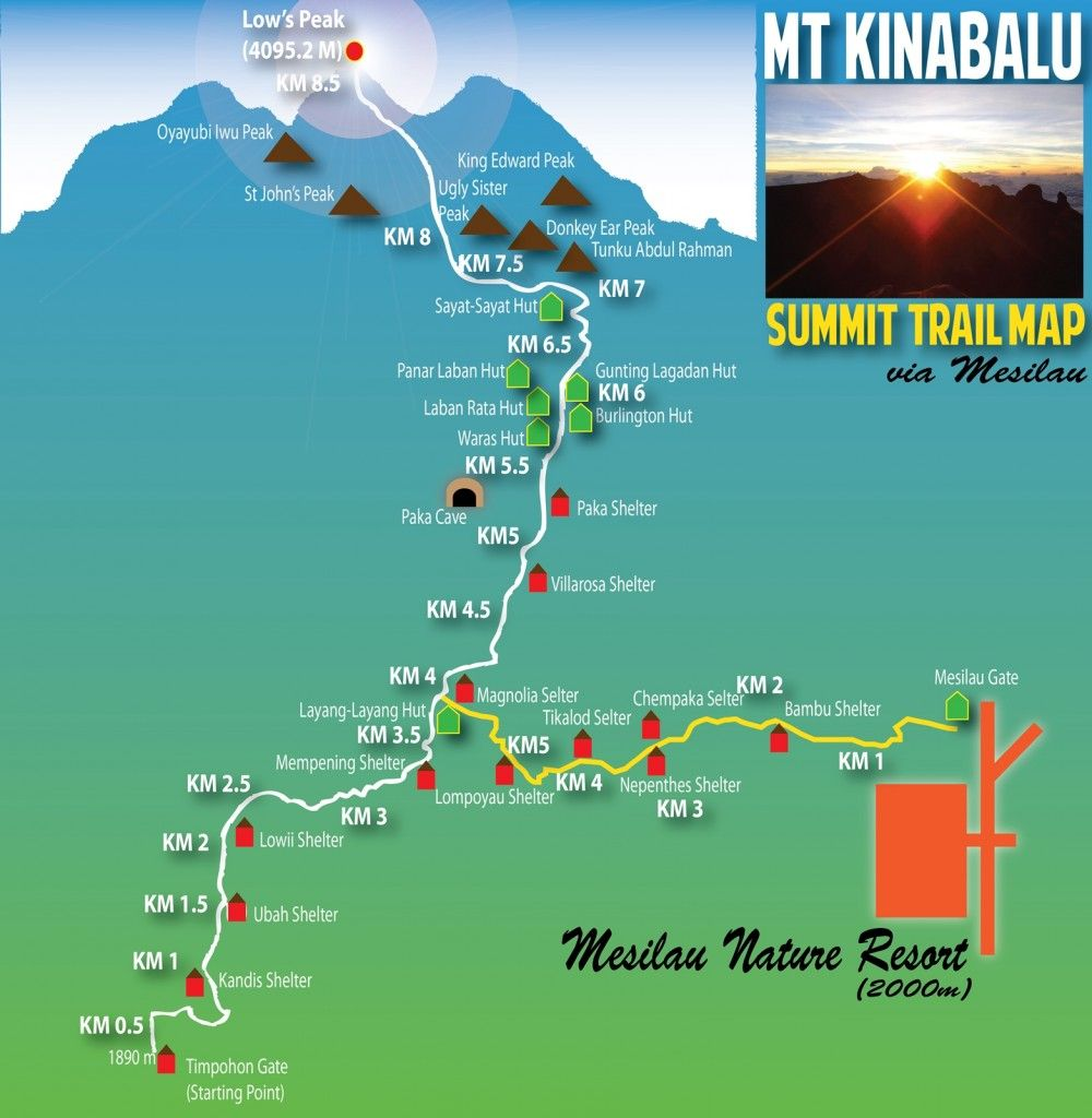 Conquering mt kinabalu memories beautiful places and military its sad to hear about the earthquake that hit mt kinabalu recently we had sciox Images
