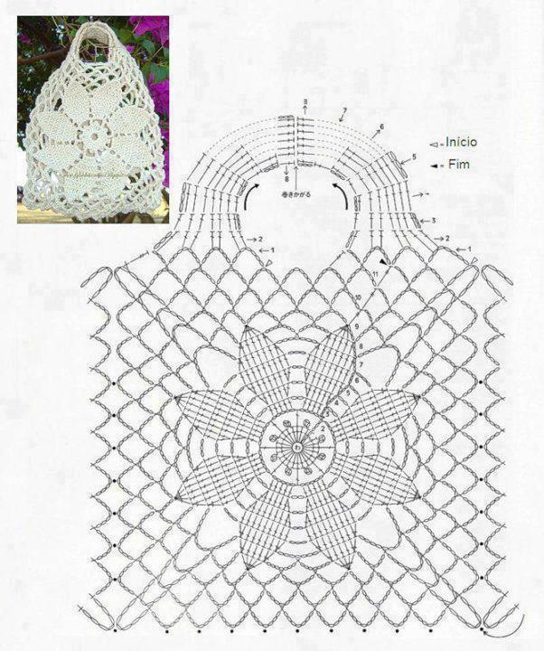 Patrón tejido bolsa | flores | Pinterest | Crochet