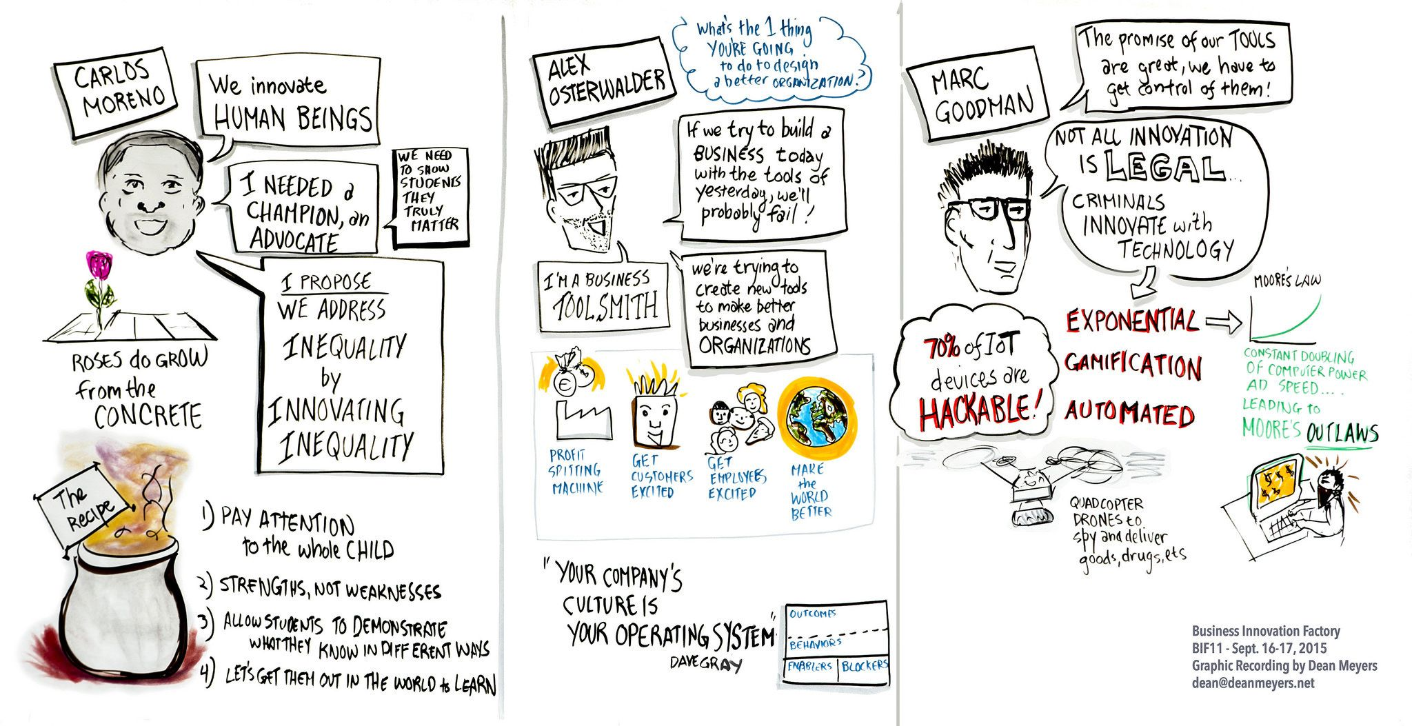 Dean Meyers Graphic from BIF2015 Innovation Summit featuring educator Carlos Moreno, Alexander Osterwalder of Strategyzer, and Marc Goodman