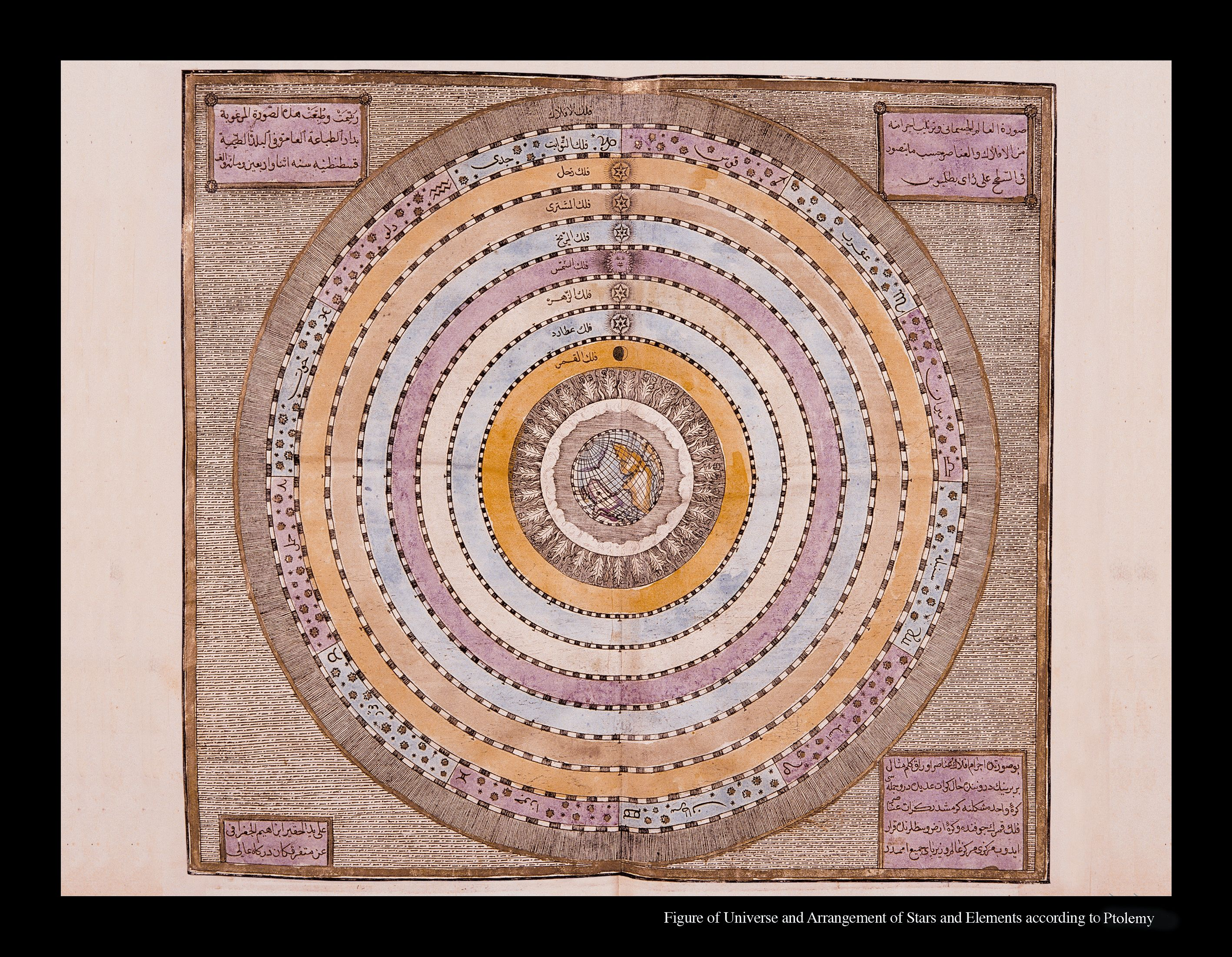 Another Ptolemaic Map Of The Universe This One In Arabic According Inkstarcyclonetattoomachinediagramjpg To Sun And Stars Orbit Earth