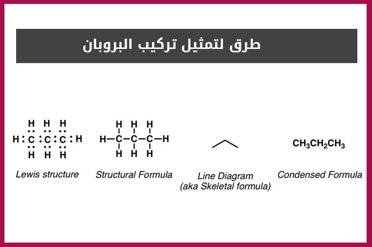 الصيغ المكثفة فك رموز ومعنى الأقواس Structural Formula Skeletal Formula Line Diagram