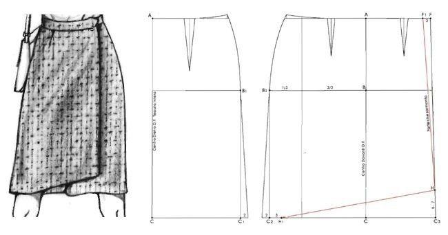 Выкройки и переделка одежды – 2,690 photos | VK