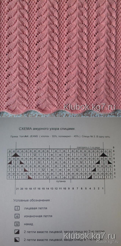 схема вязания ленточного кружева для начинающих бесплатно