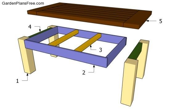 coffee table plans | free garden plans - how to build garden