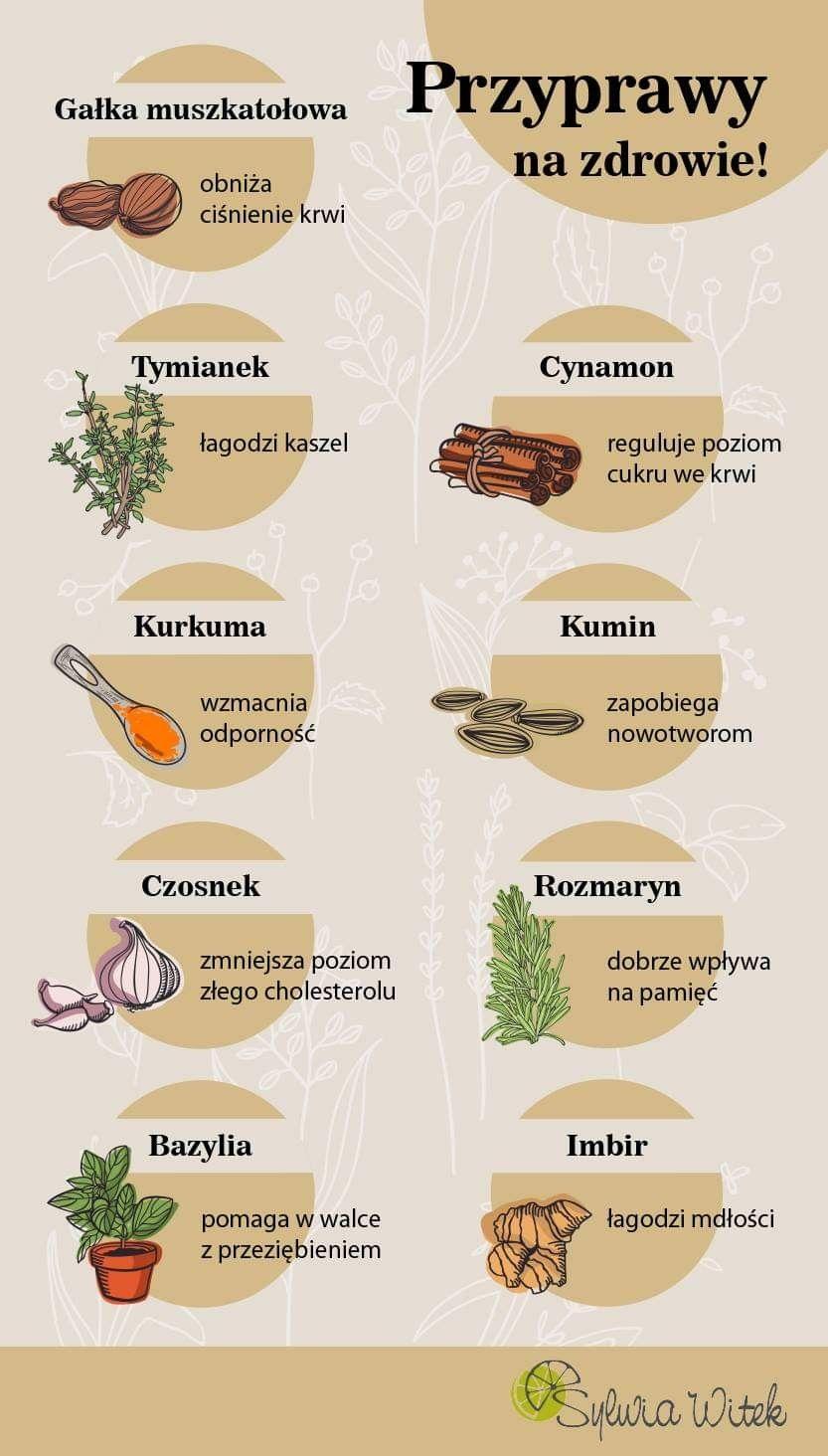 Przyprawy Na Zdrowie Workout Food Herbs Health Food