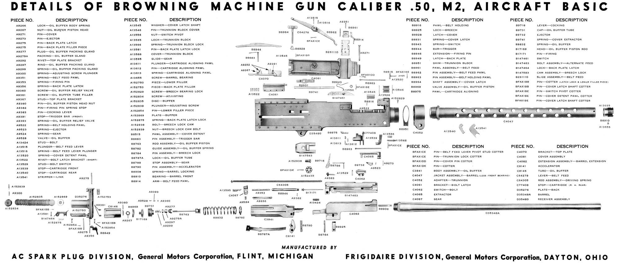 50 Cal M2 Parts Diagram