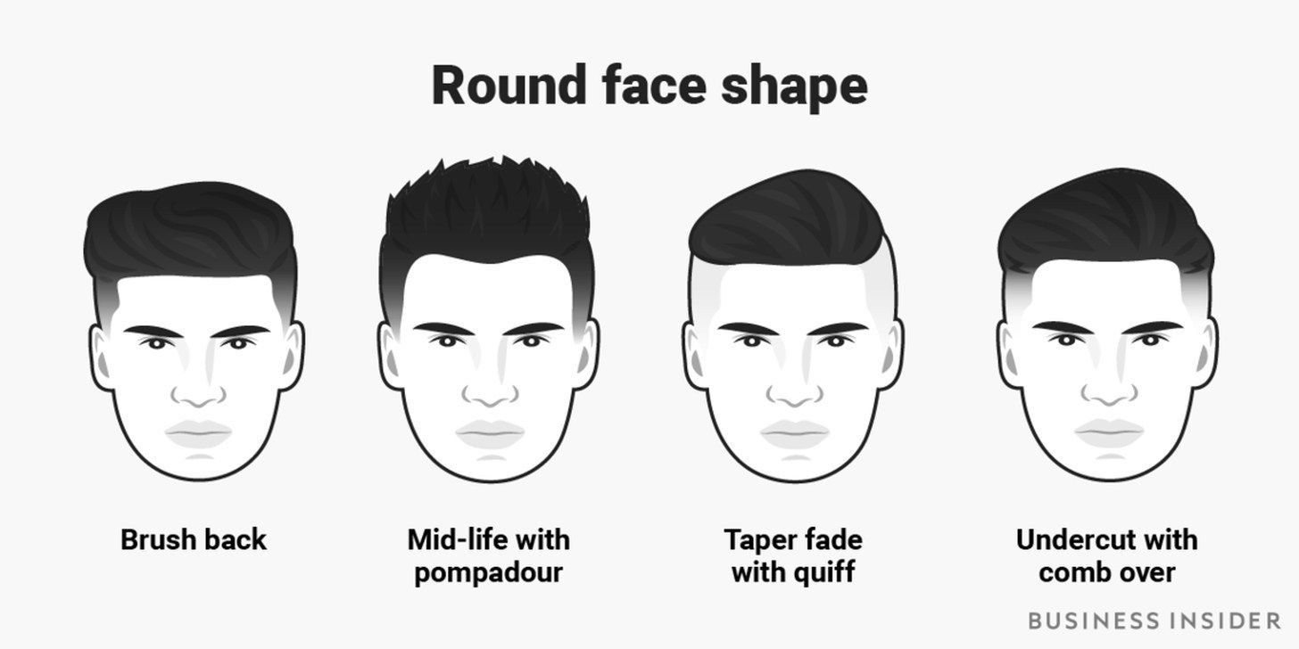 Amazing Male Hair Styles That Match With Your Face Shapes35 Face Shapes Oval Face Hairstyles Haircuts For Men