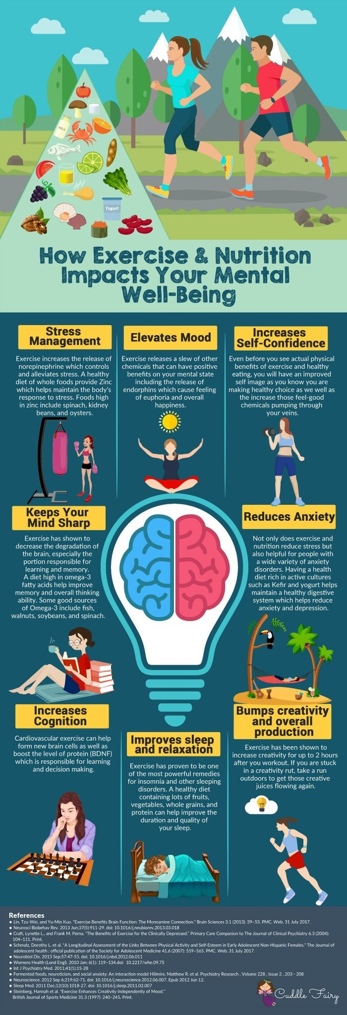 How Exercise & Nutrition Impacts Your Mental Well-Being #Fitness #Infographic #Health #clubfitness