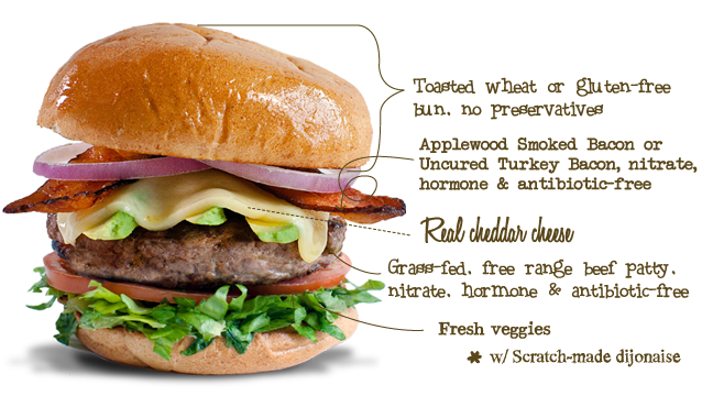 Pin By Siumoi On Fast Food Chains Food Real Food Recipes Still Tasty