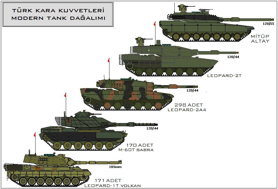 military tanks battlefield - photo #7