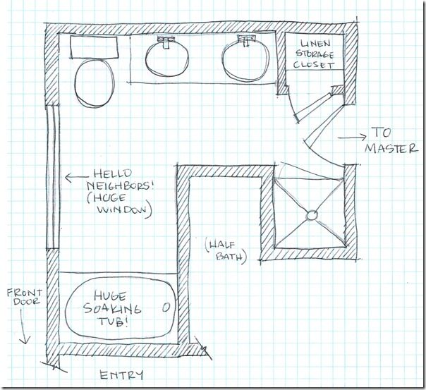 Website Picture Gallery Master Bathroom Floorplan Sketch patti when we start talking your master remodel keep