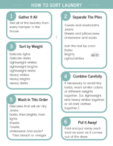 Laundry Sorting Chart Laundry Sorting Sorting Clothes How To