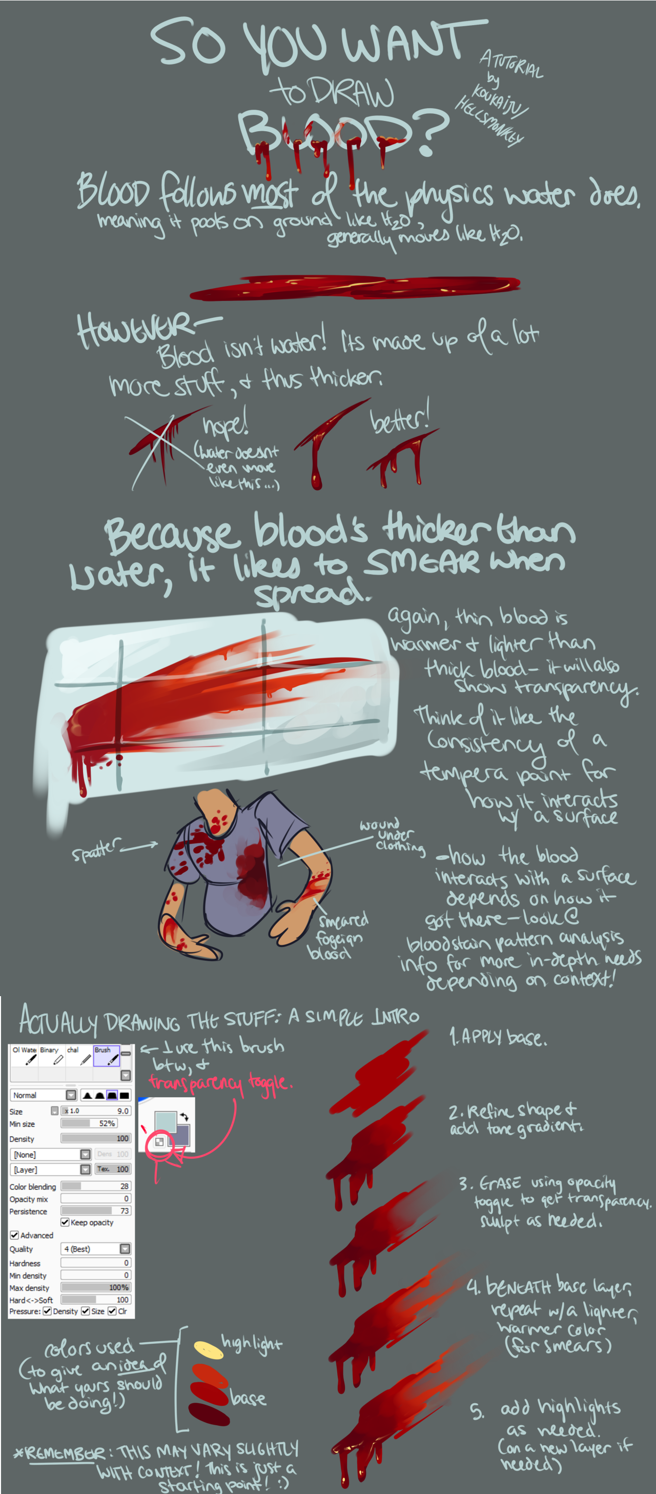 Tutorial On How To Draw Blood By Tumblr User Hellsmonkey Drawing