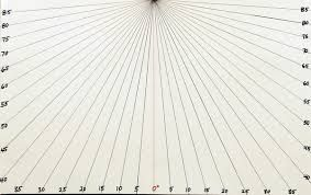 reflection graph lines - Google Search