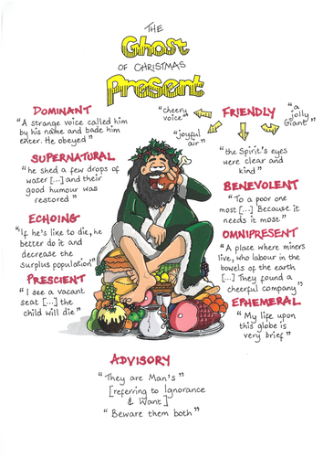 A CHRISTMAS CAROL Quotes GCSE REVISION Poster THE GHOST OF CHRISTMAS PRESENT Dickens | A ...