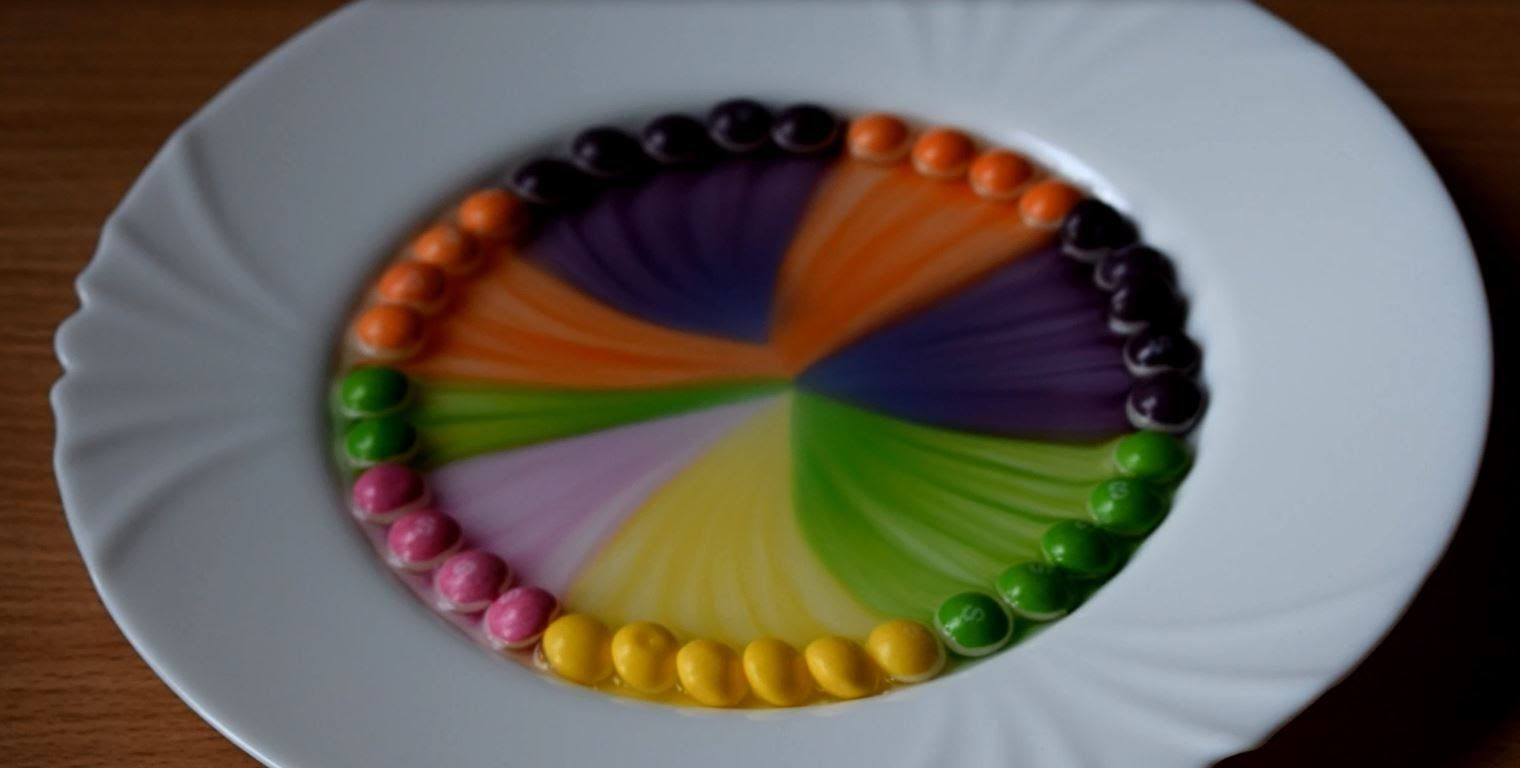 What Will Happen If You Put Skittles Water
