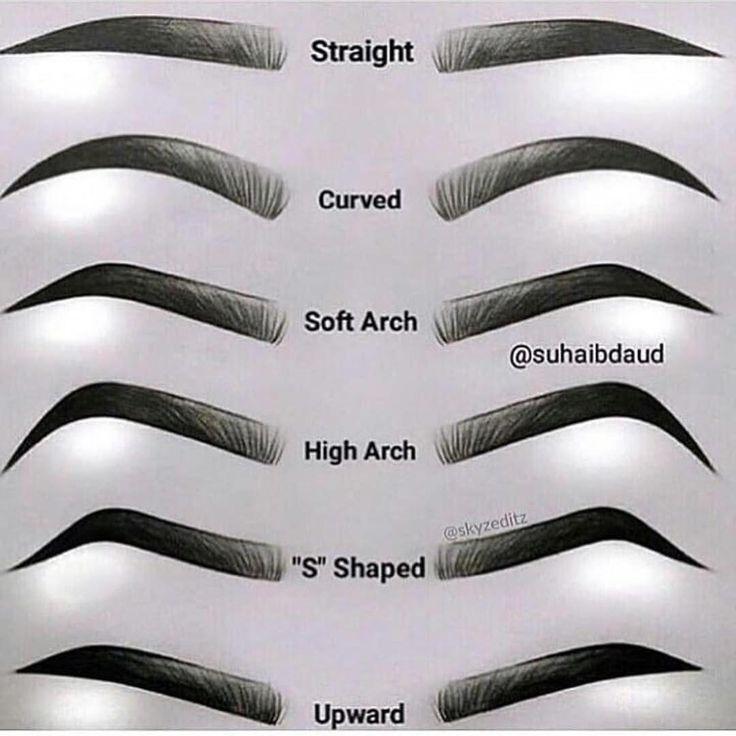 Wo bekomme ich Augenbrauen Threaded | Augenbrauen-Faden-Schnur | Augenbrauen formen Salo ... #perfecteyebrows