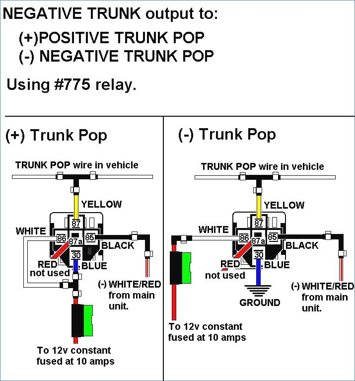 Well Viper Remote Start Wiring Diagram Trunk Popper Wiring