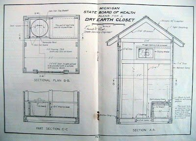 14+ Outhouse building plans free ideas in 2021