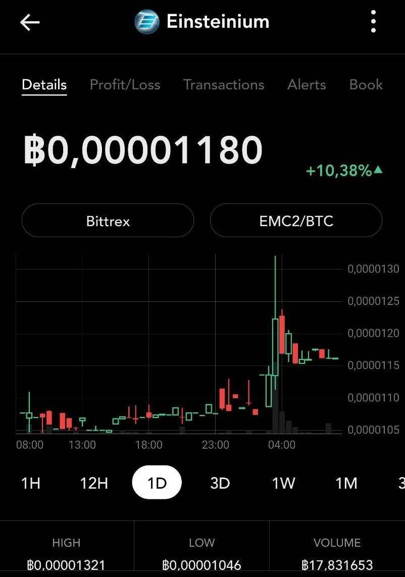 Check Out The Post Emc2 Trading Result Shared By Crypto Signals