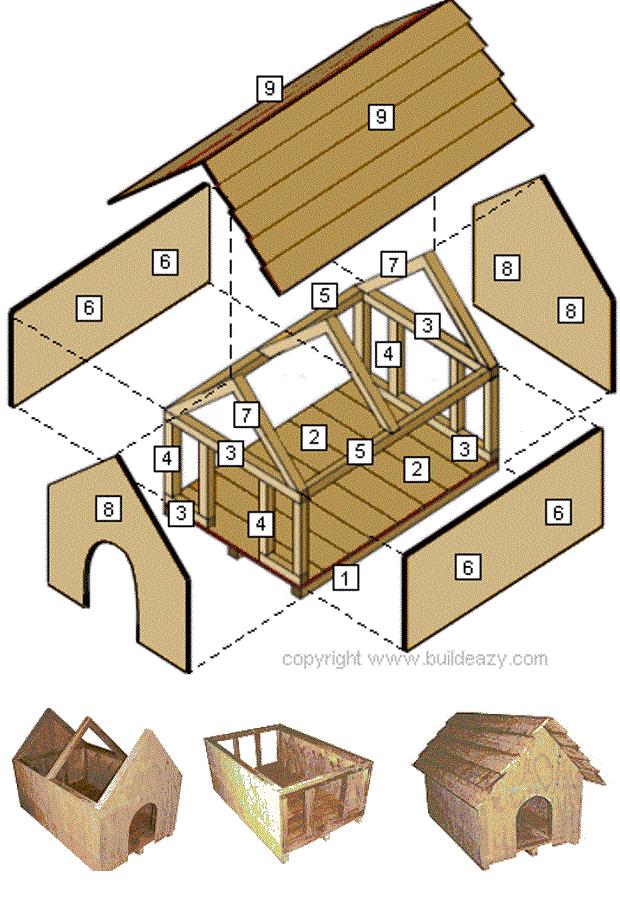 Free dog house plans for labrador - Como hacer una casa de perro ...
