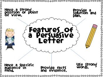 Persuasive Letter Writing Features  Language Arts