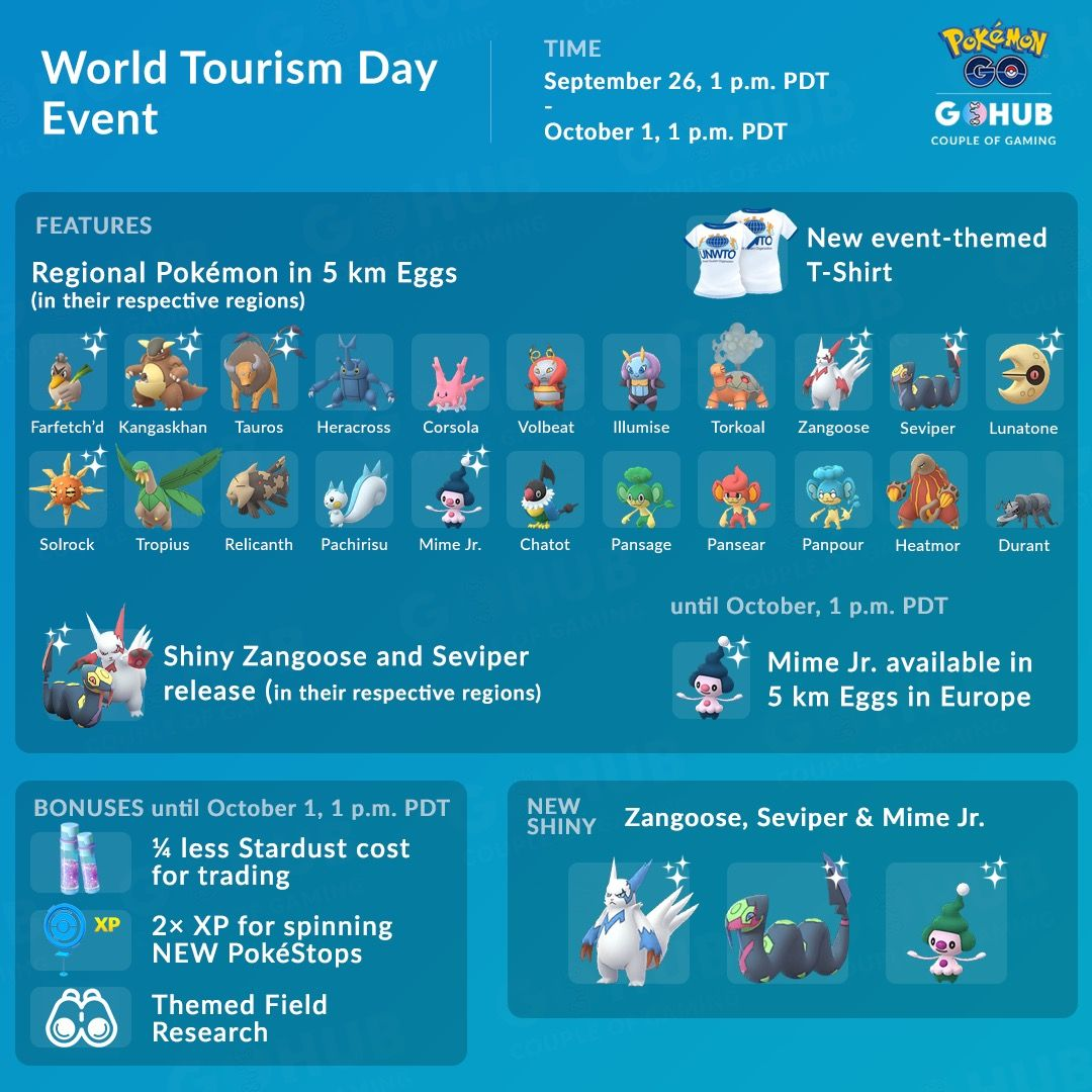 World Tourism Day 2019 Field Research Tasks Pokemon Go Hub Tourism Day Pokemon Pokemon Go